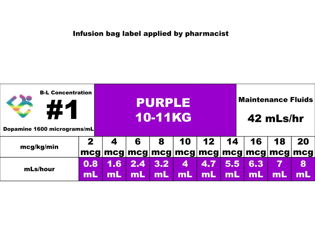 Infusion bag label applied by pharmacist