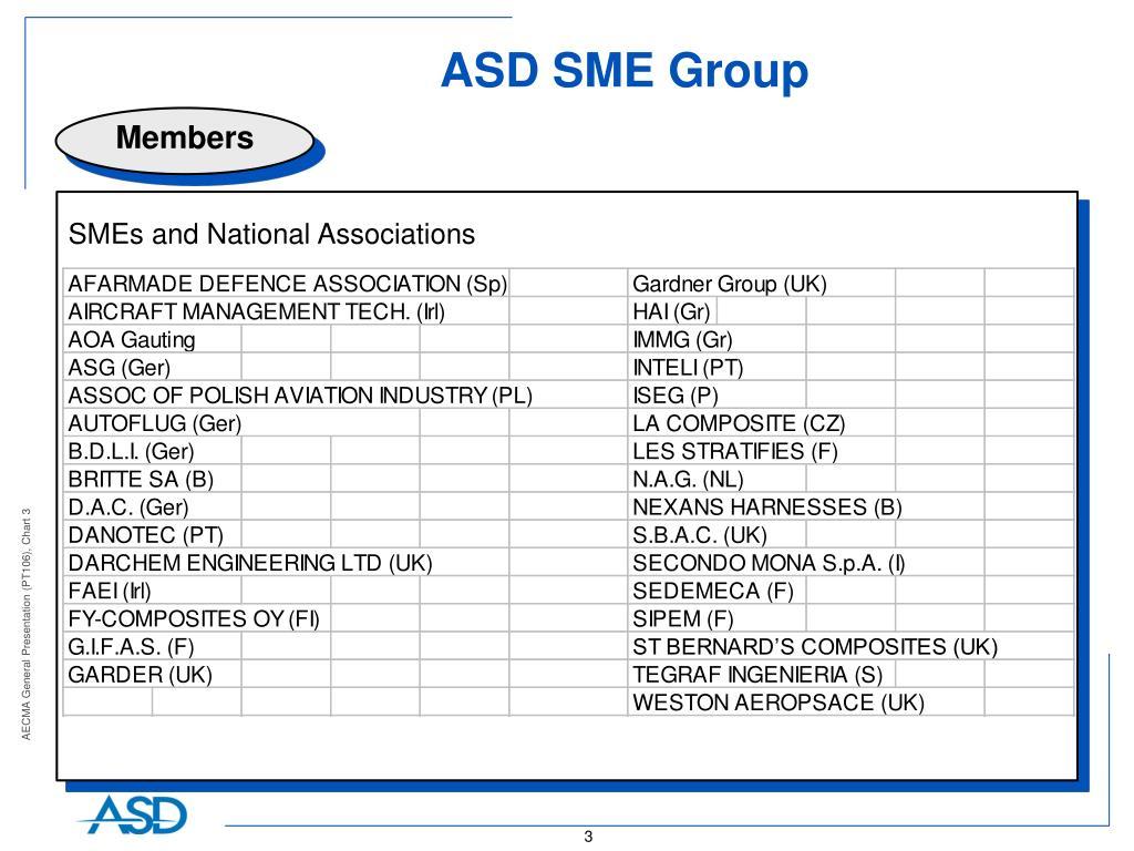ASD SME Group