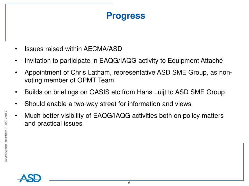 Issues raised within AECMA/ASD