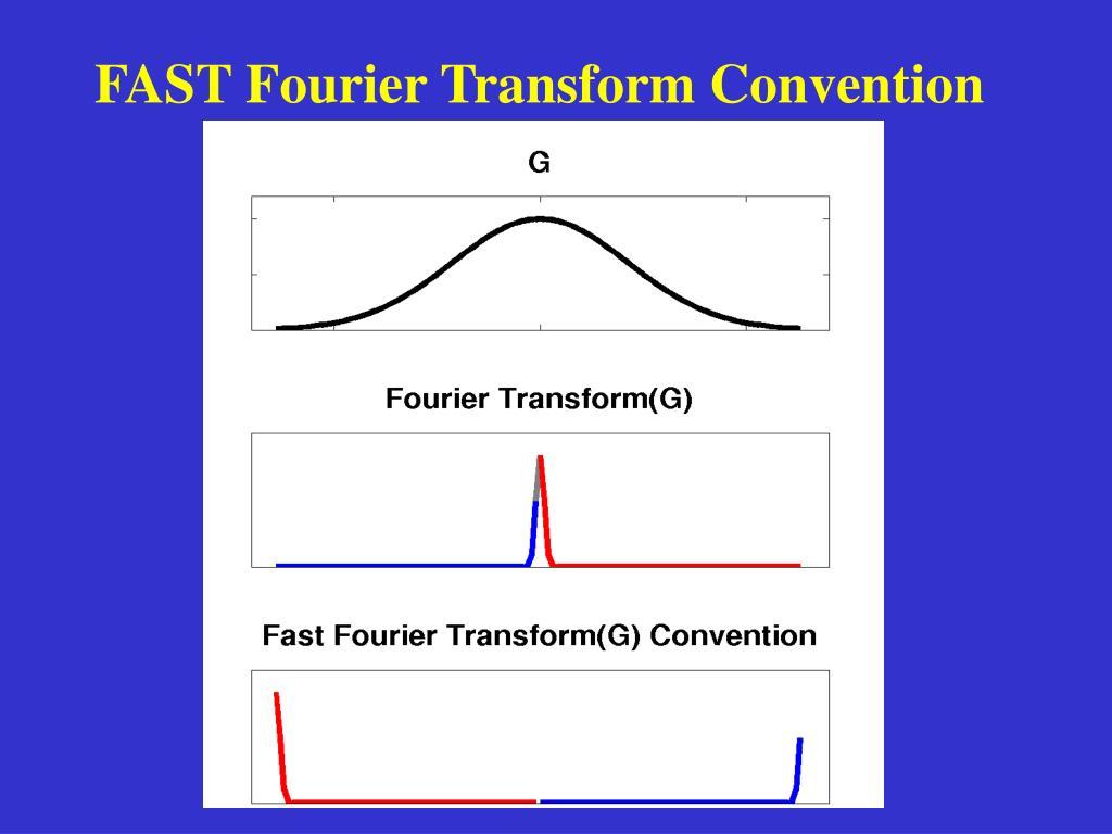 FAST Fourier Transform Convention