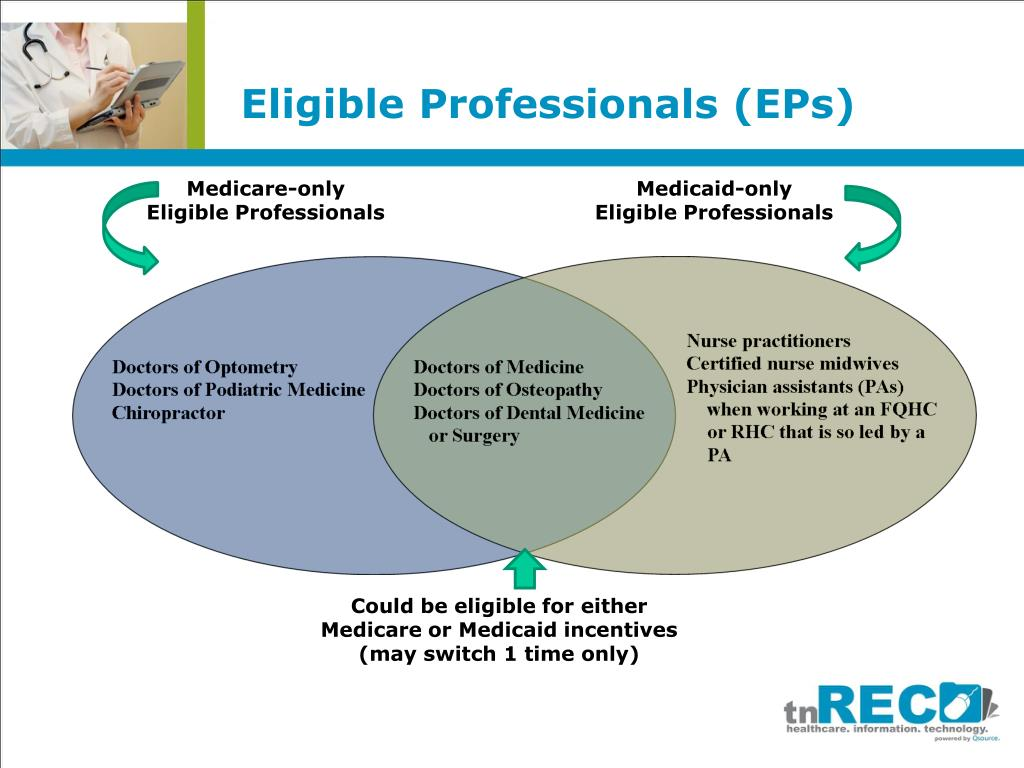 Eligible Professionals (EPs)