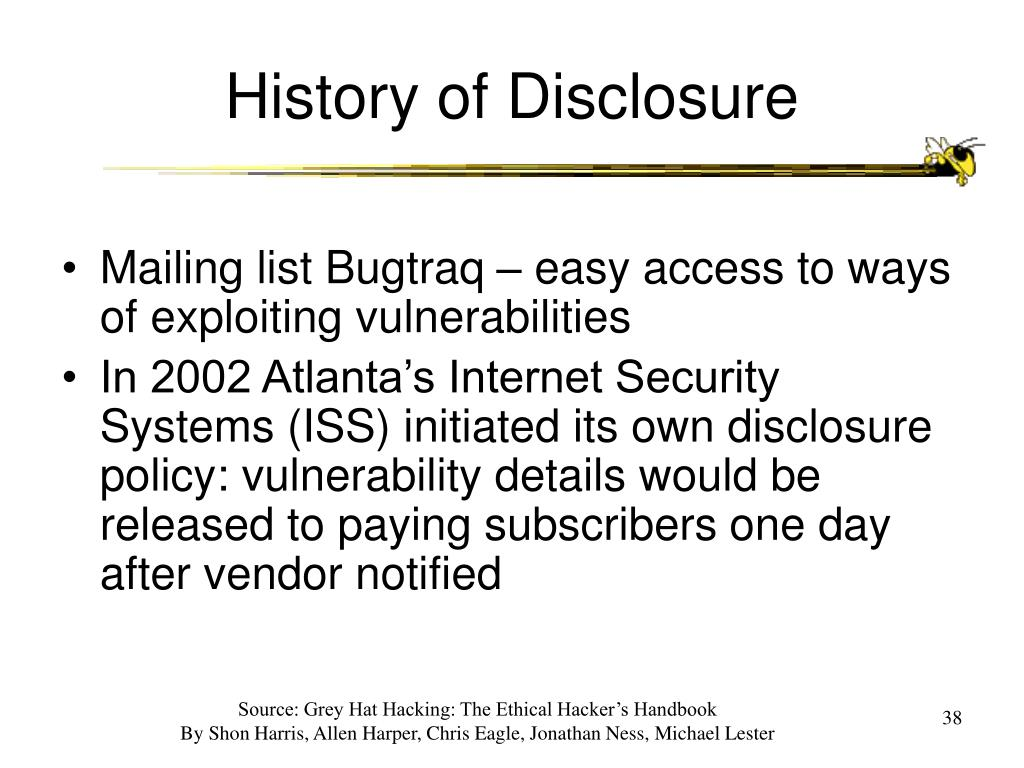 History of Disclosure