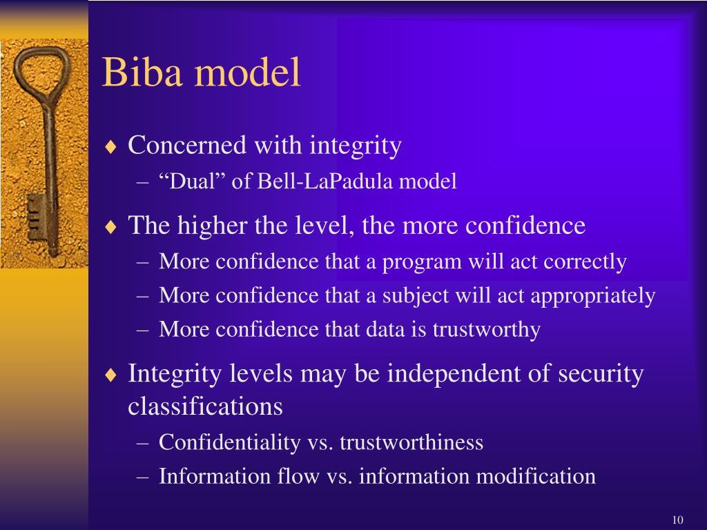 Biba model