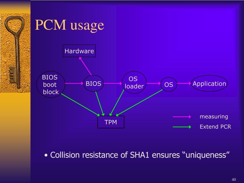 PCM usage