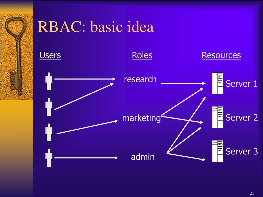 RBAC: basic idea