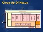 close up of nexus