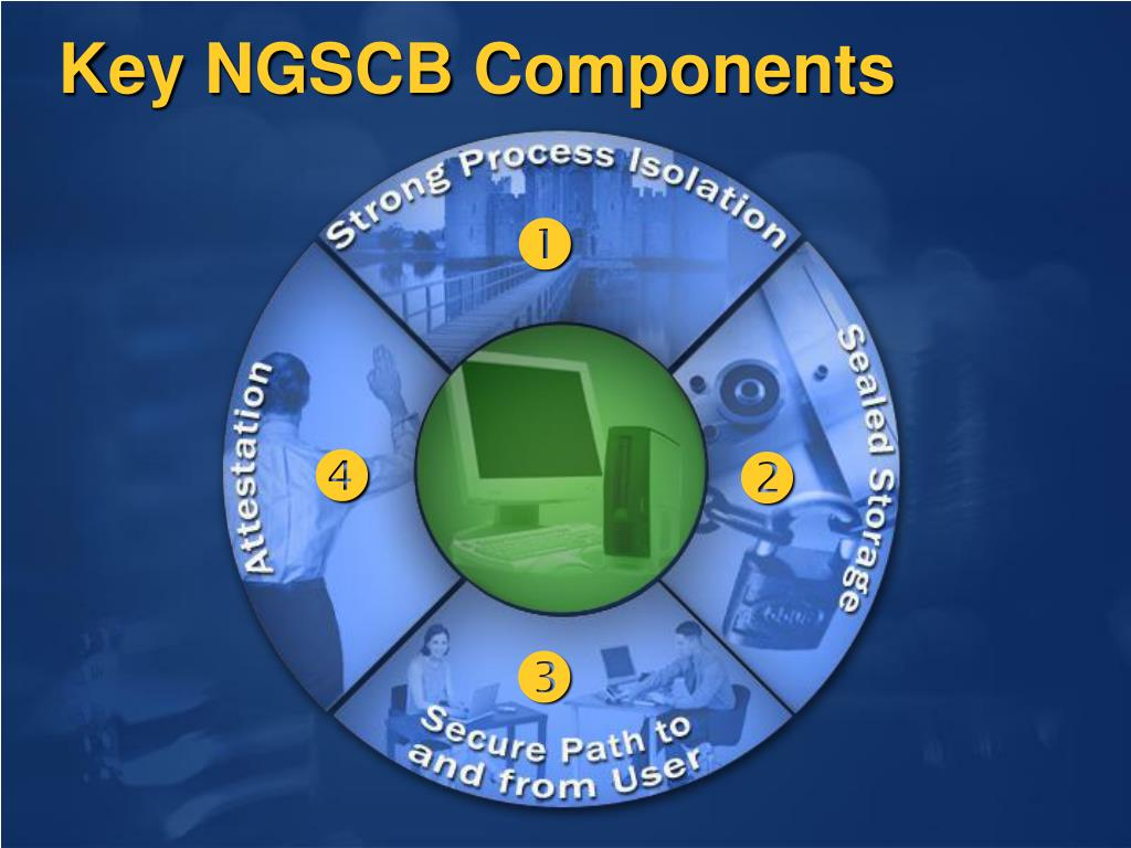 Key NGSCB Components