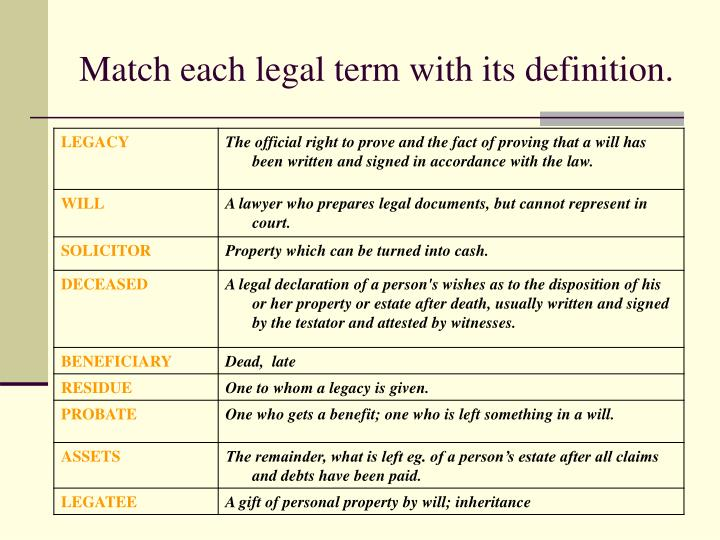 Match each legal term with its definition.