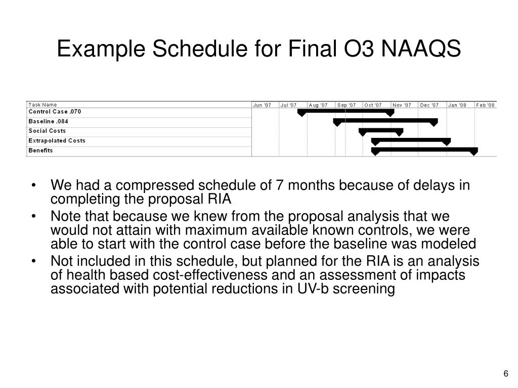 Example Schedule for Final O3 NAAQS