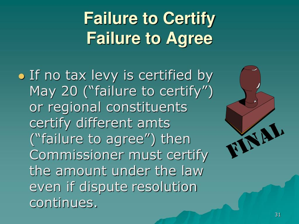 Failure to Certify