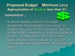 proposed budget minimum levy appropriation of surplus less than 2