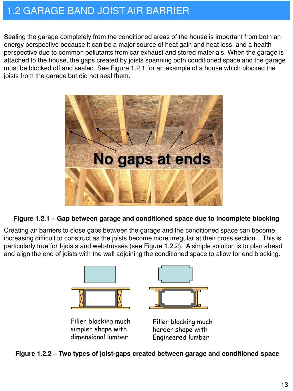 No gaps at ends