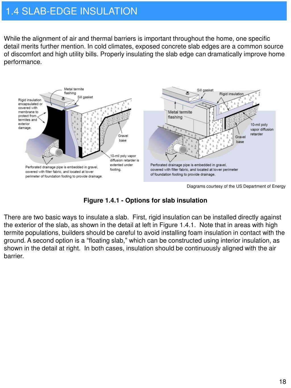 1.4 SLAB-EDGE INSULATION