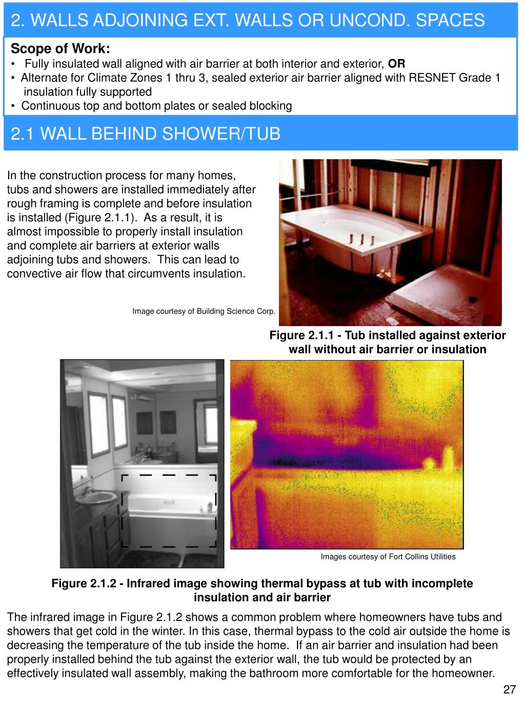 2. WALLS ADJOINING EXT. WALLS OR UNCOND. SPACES