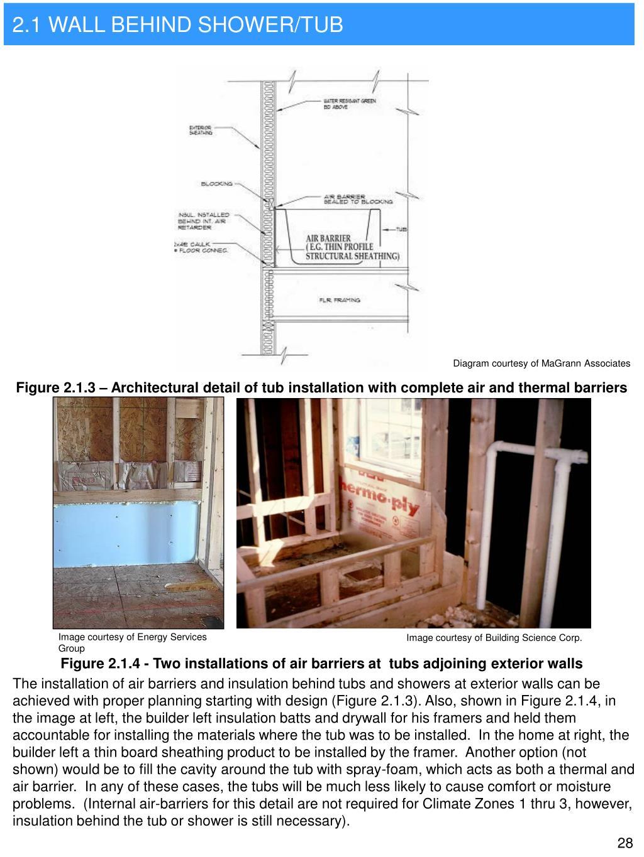 2.1 WALL BEHIND SHOWER/TUB