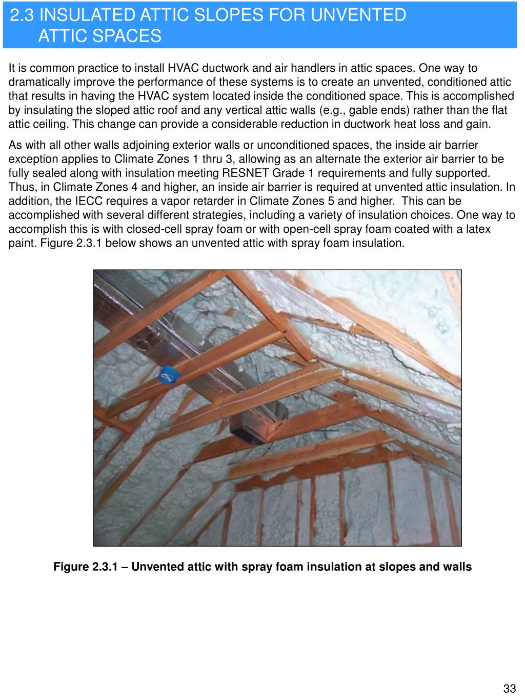 2.3 INSULATED ATTIC SLOPES FOR UNVENTED