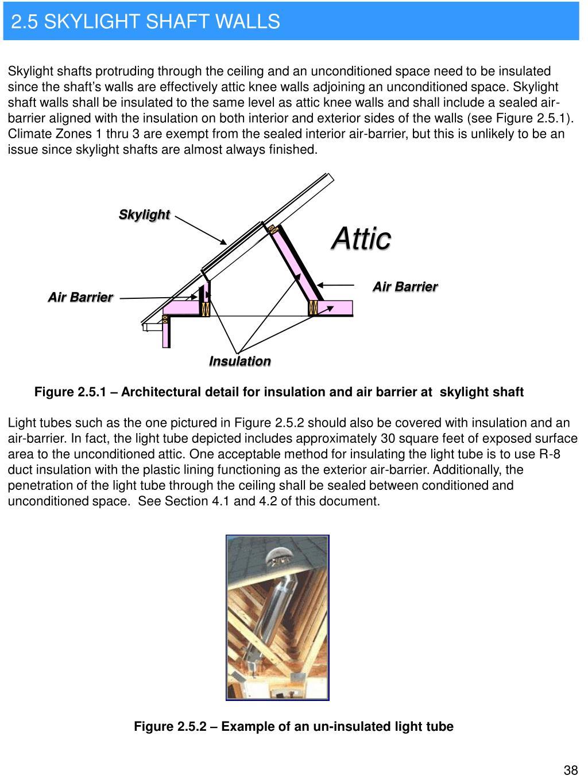 2.5 SKYLIGHT SHAFT WALLS