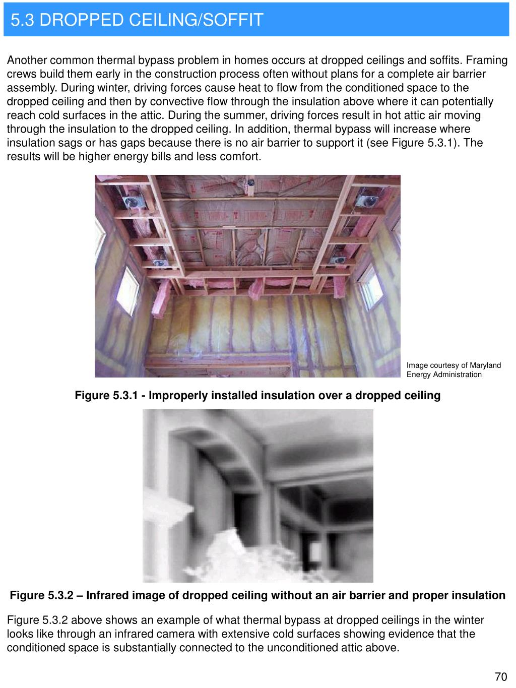 5.3 DROPPED CEILING/SOFFIT