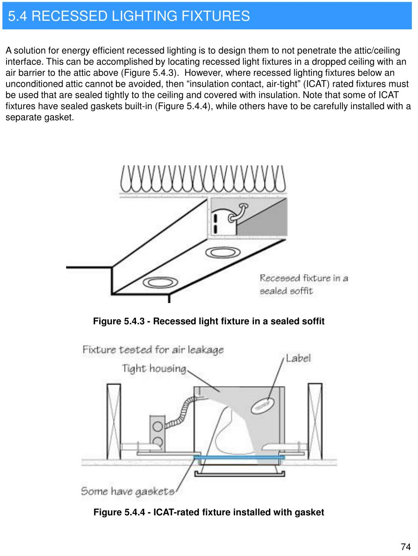 5.4 RECESSED LIGHTING FIXTURES