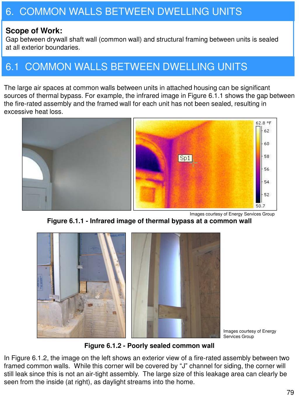 6.  COMMON WALLS BETWEEN DWELLING UNITS
