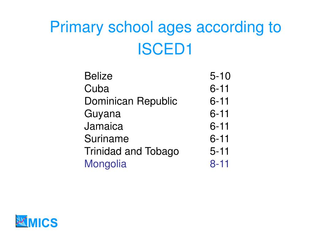 Primary school ages according to ISCED1