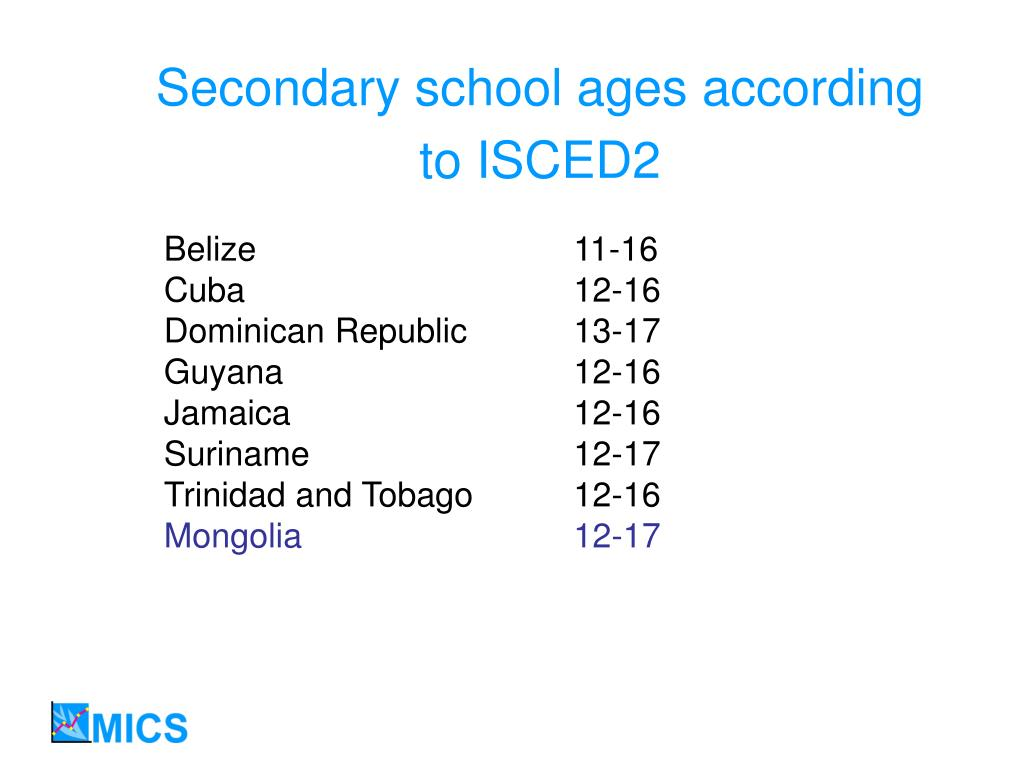 Secondary school ages according to ISCED2
