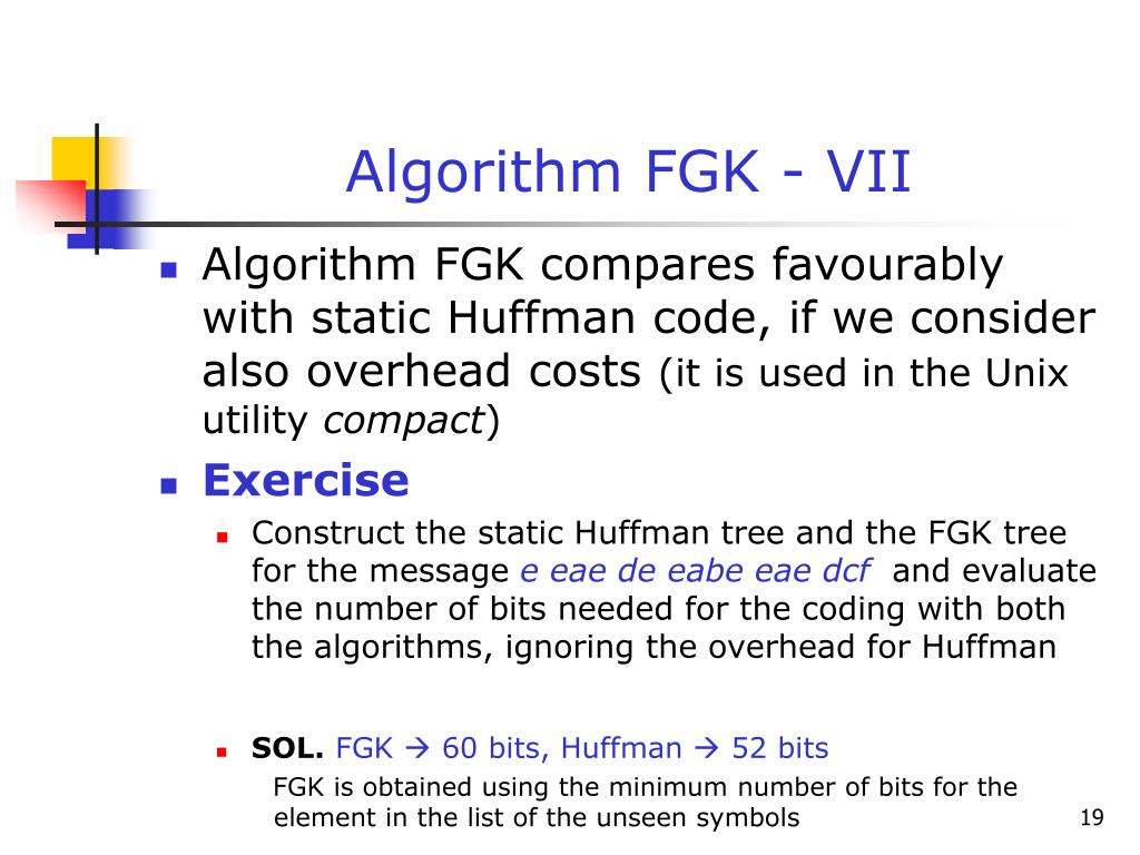 Algorithm FGK - VII