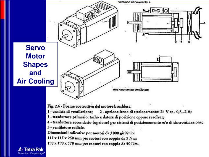 Servo Motor Shapes