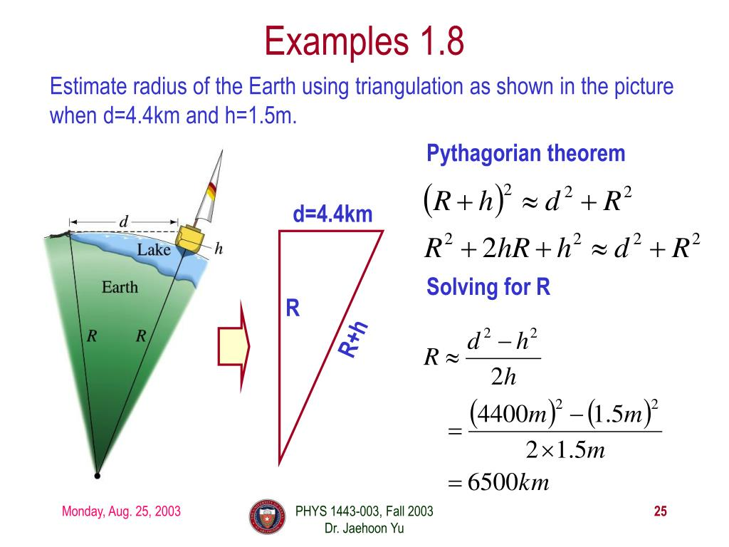 Examples 1.8