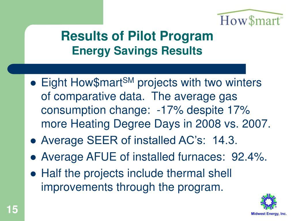 Results of Pilot Program