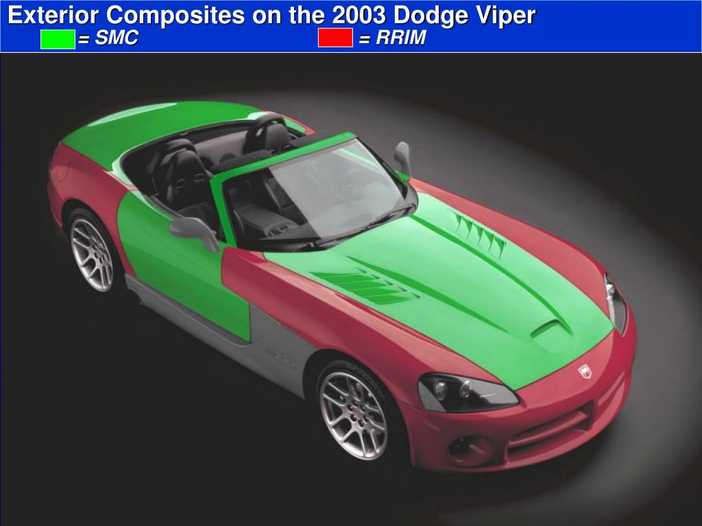 Exterior Composites on the 2003 Dodge Viper