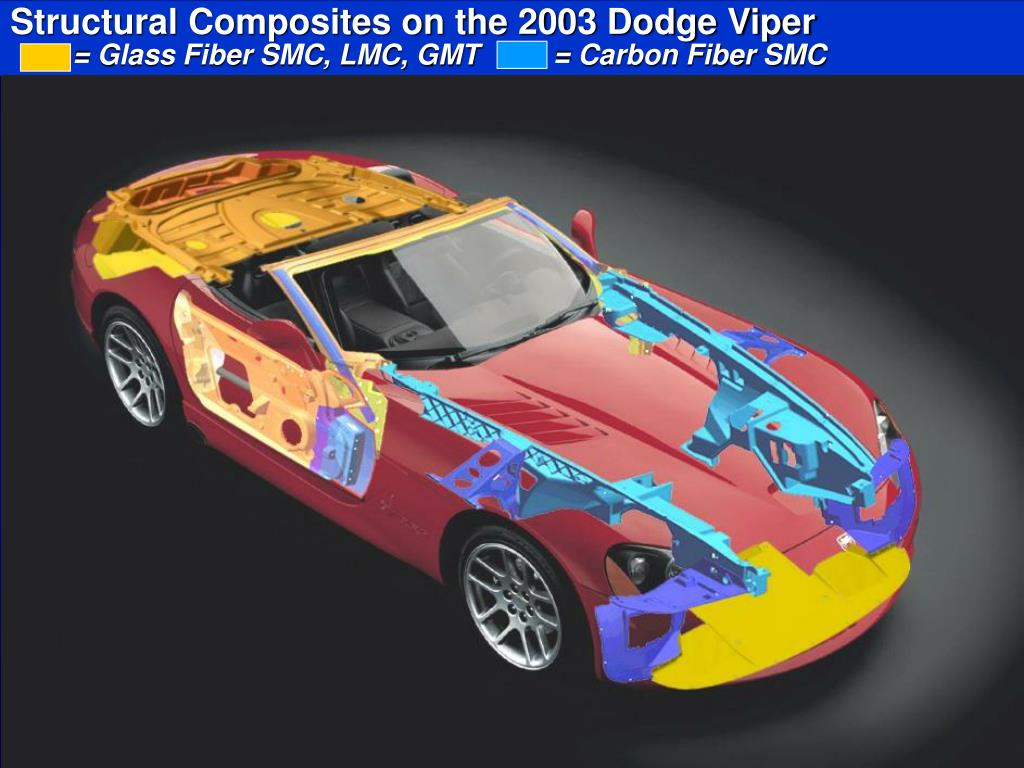 Structural Composites on the 2003 Dodge Viper
