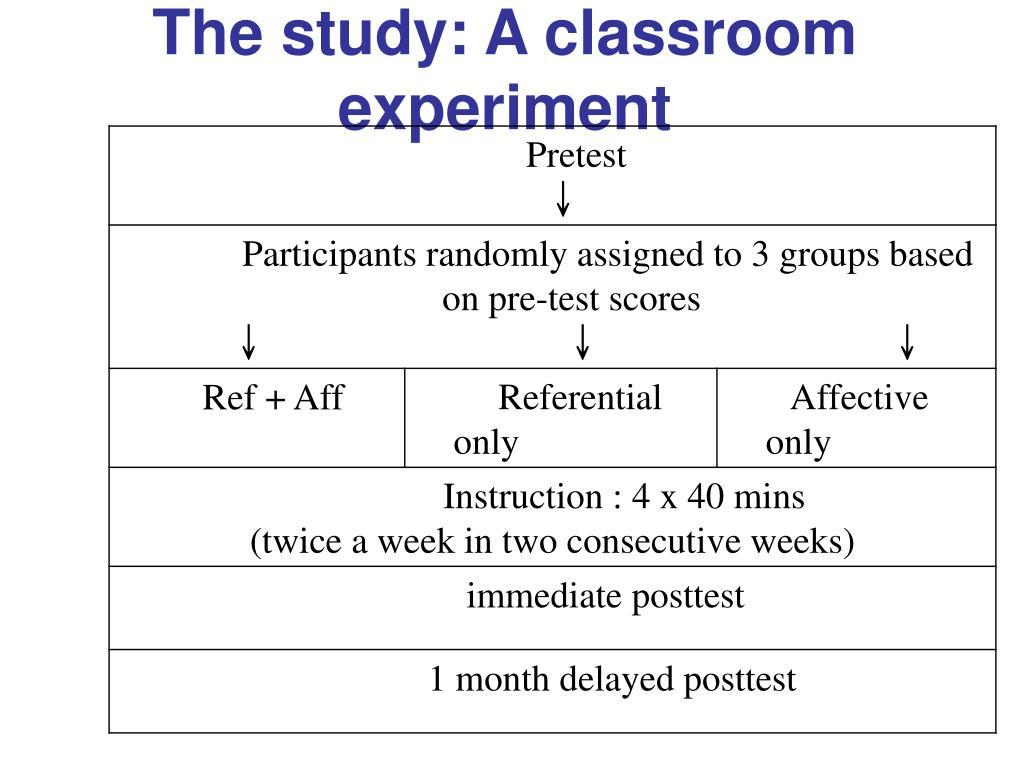 The study: A classroom experiment