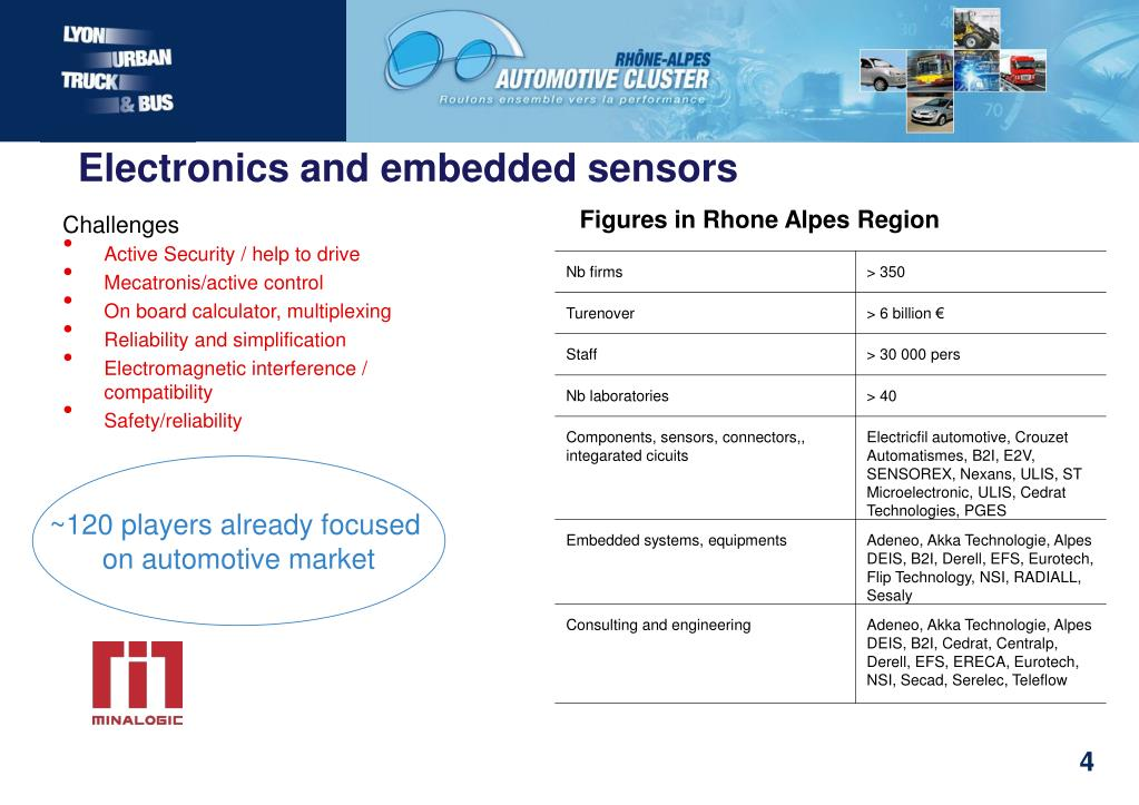 Electronics and embedded sensors