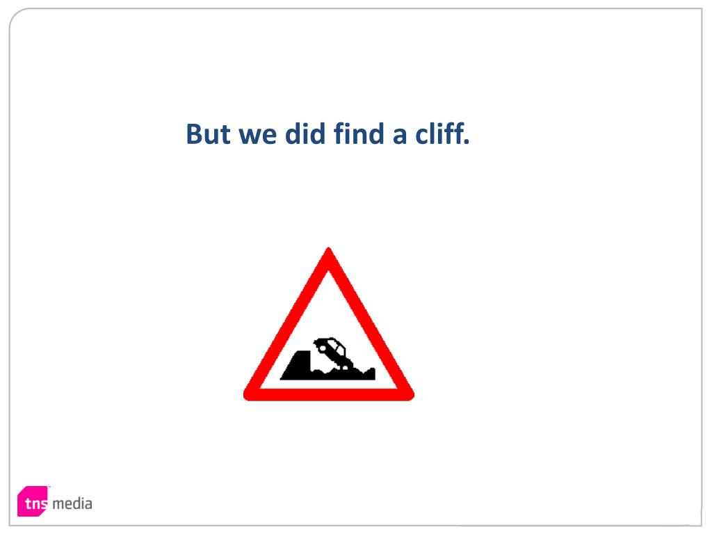 But we did find a cliff.