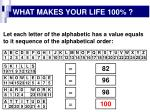 what makes your life 100