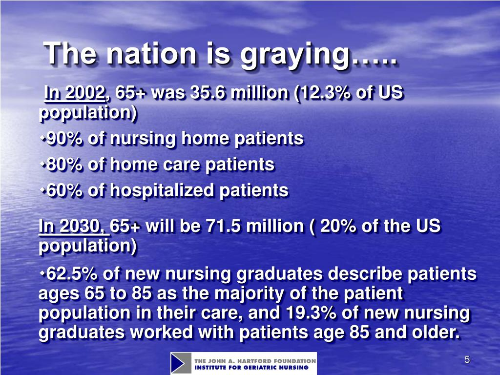 The nation is graying…..