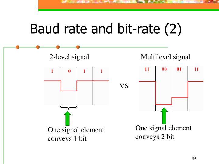 Multilevel signal