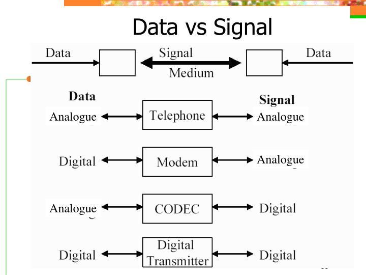 Data vs Signal
