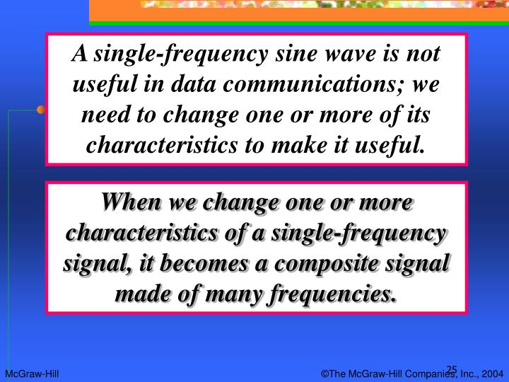 A single-frequency sine wave is not useful in data communications; we need to change one or more of its characteristics to make it useful.