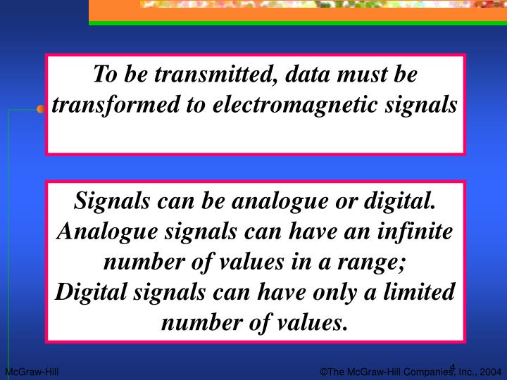 To be transmitted, data must be transformed to electromagnetic signals