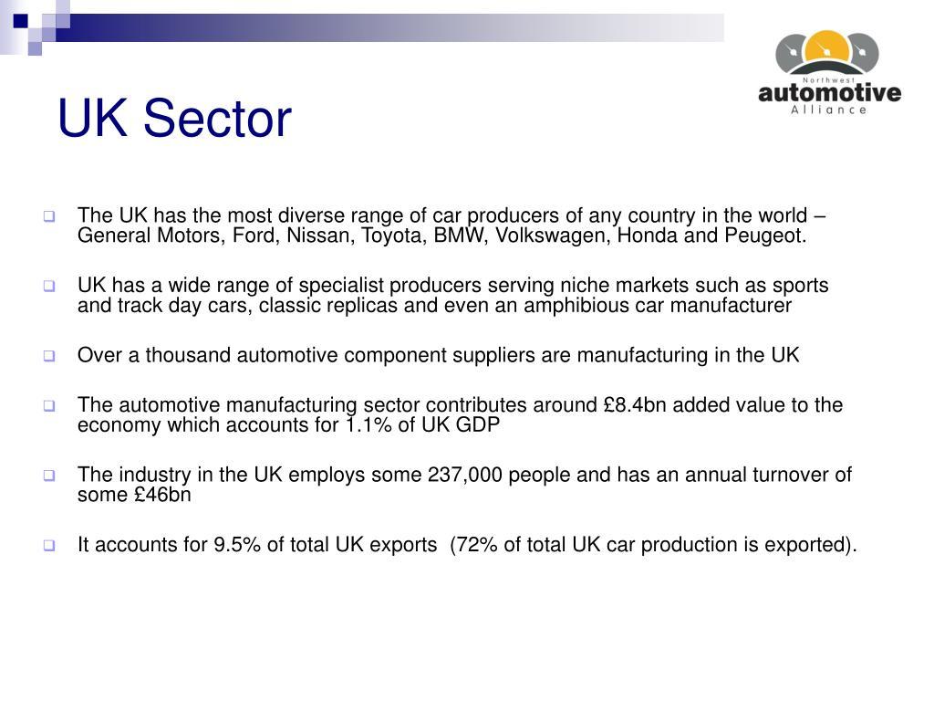 UK Sector