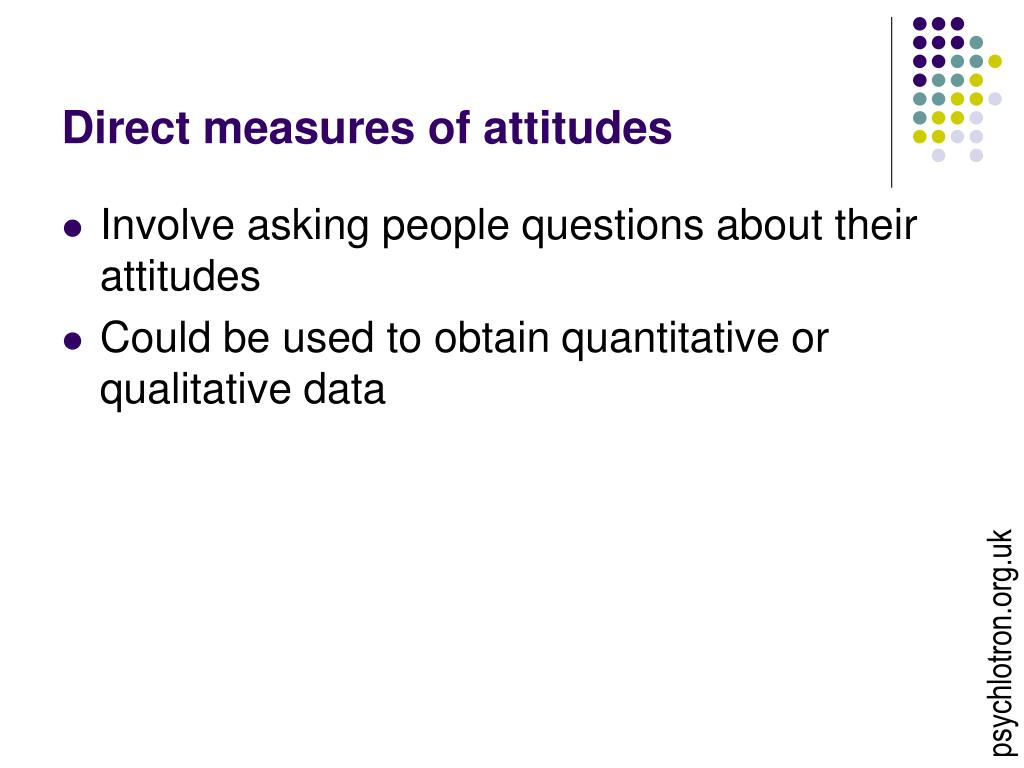 Direct measures of attitudes