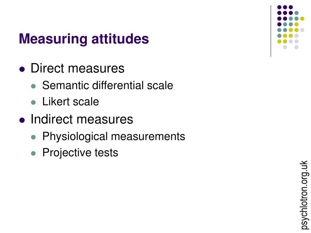 measuring attitudes