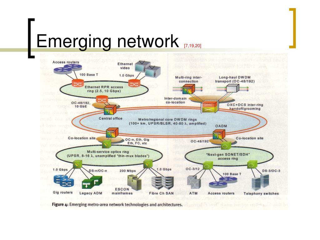 Emerging network
