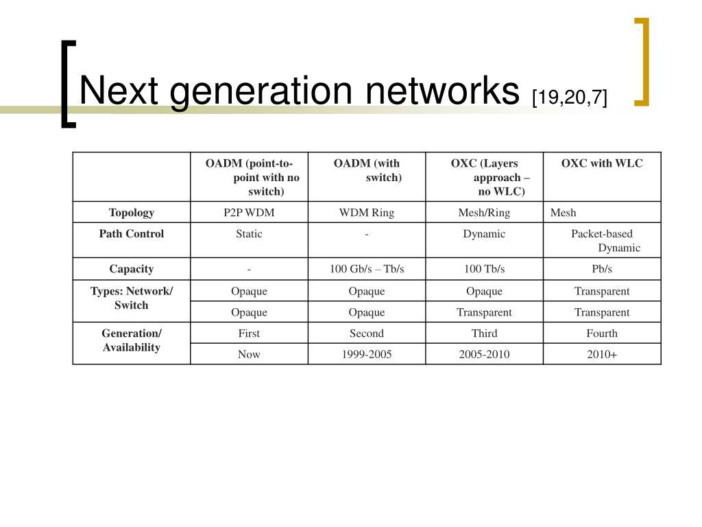 Next generation networks