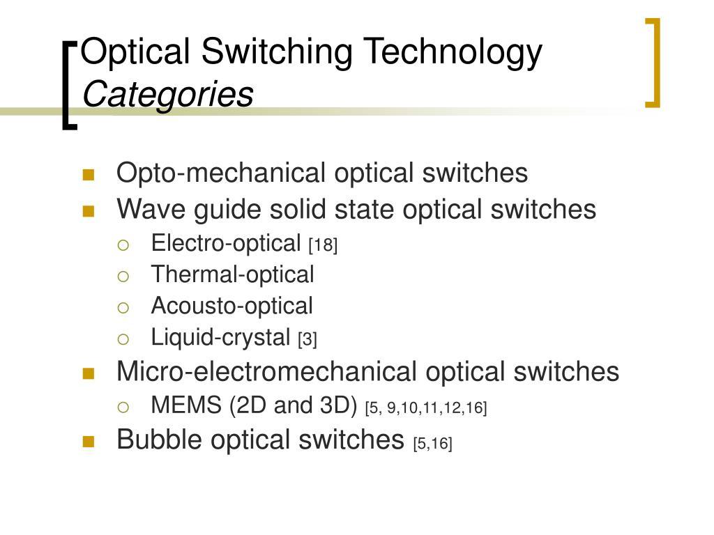Optical Switching Technology