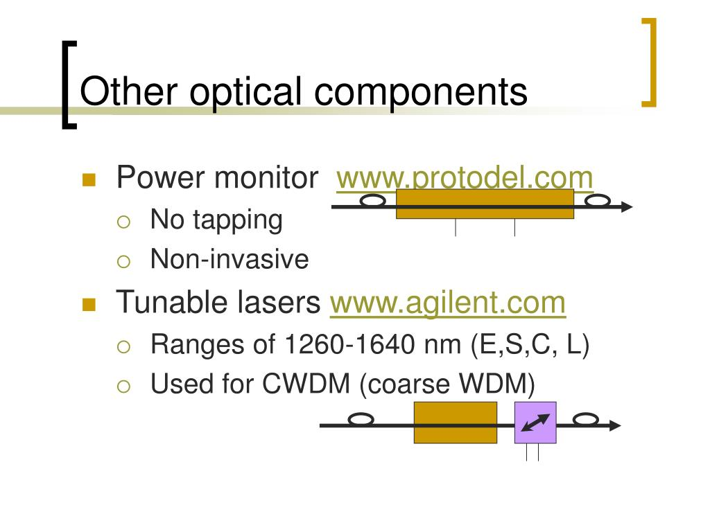 Other optical components
