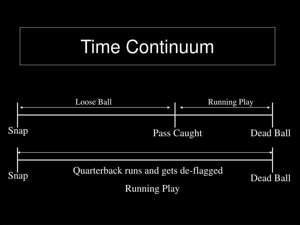 Time Continuum