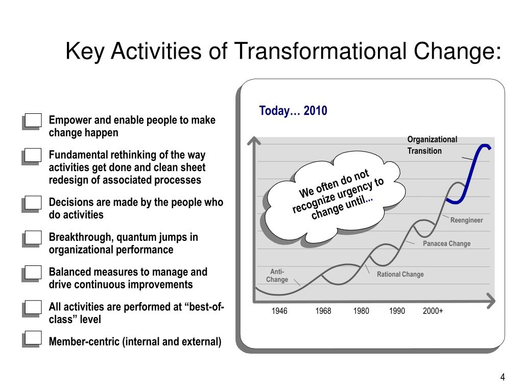 Key Activities of Transformational Change: